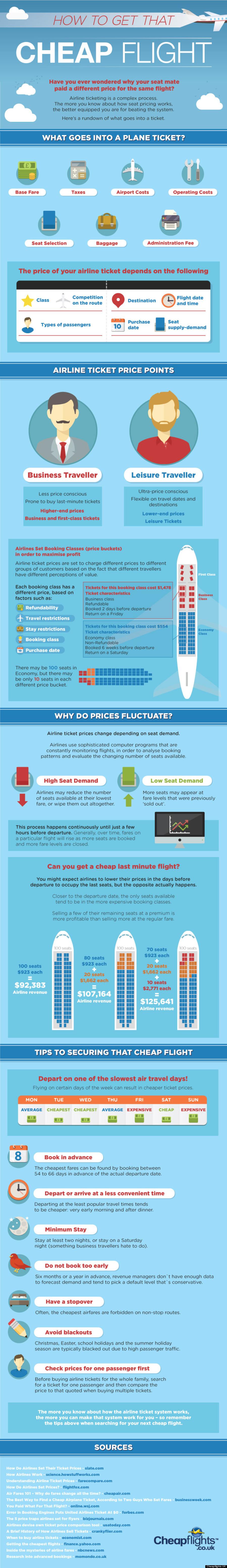 Watch How to Get Cheap Flights video