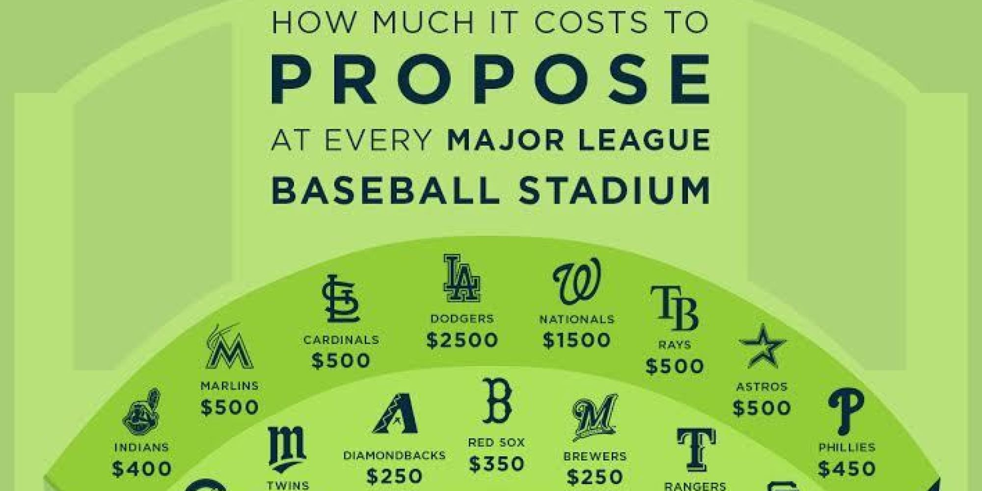 pm 598 rfp baseball field Cubs charities diamond project  proposals must be received by 5:00 pm central time  resurface a grass baseball field or install new synthetic or sports turf .