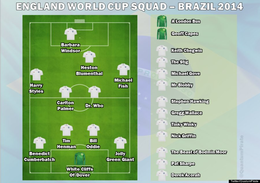 england world cup squad 2014