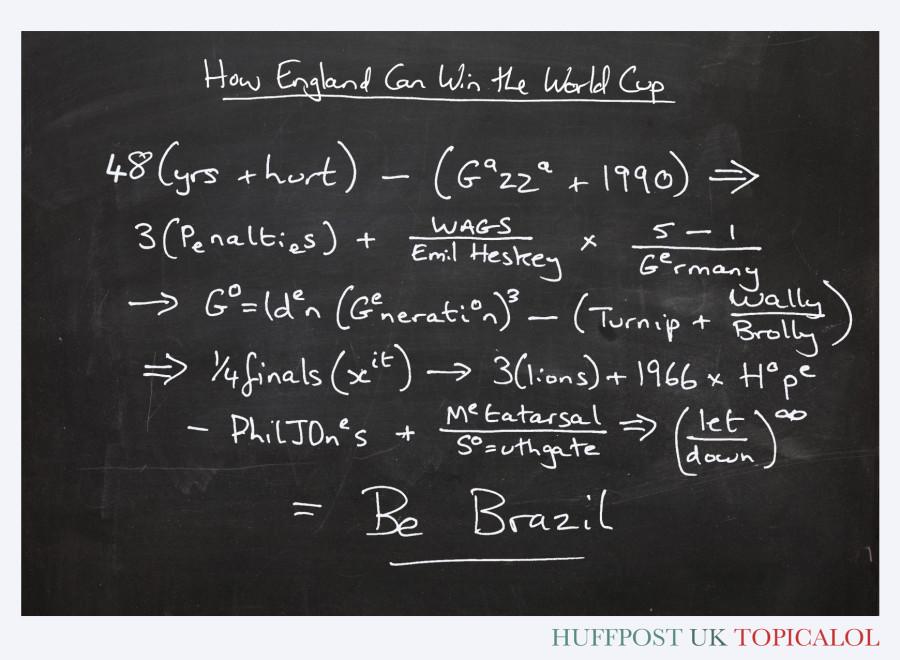 england world cup formula