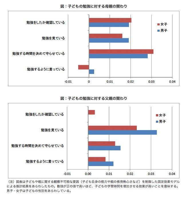 「じつは学歴で年収は変わらない」日本の教育を変えるエビデンス・ベーストとは? 中室牧子さんに聞く | HuffPost Japan