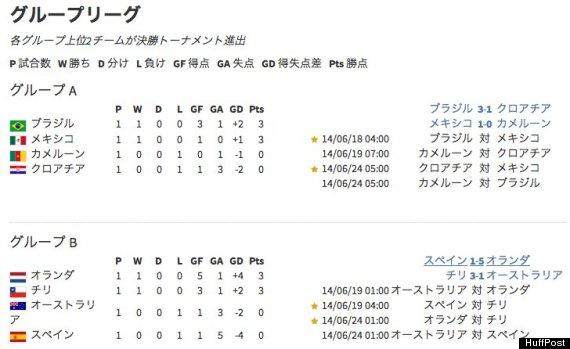group league