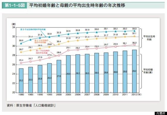 graf115