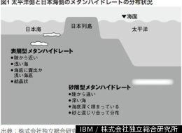メタンハイドレートの「表層型」と「深層型」の違い