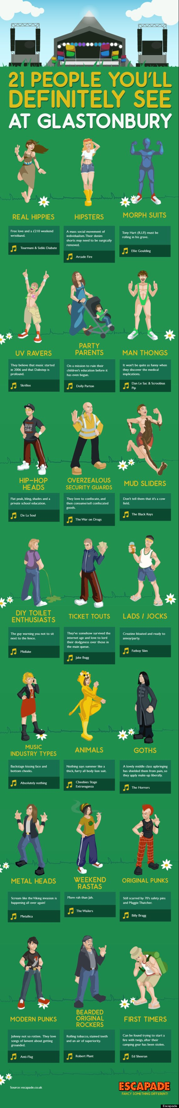 glastonbury infographic