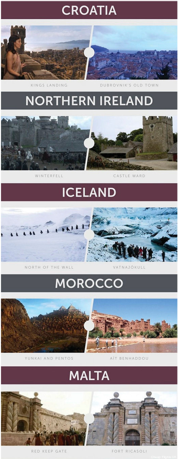 infographie game thrones