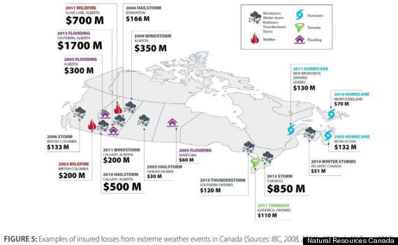 climate change canada 2
