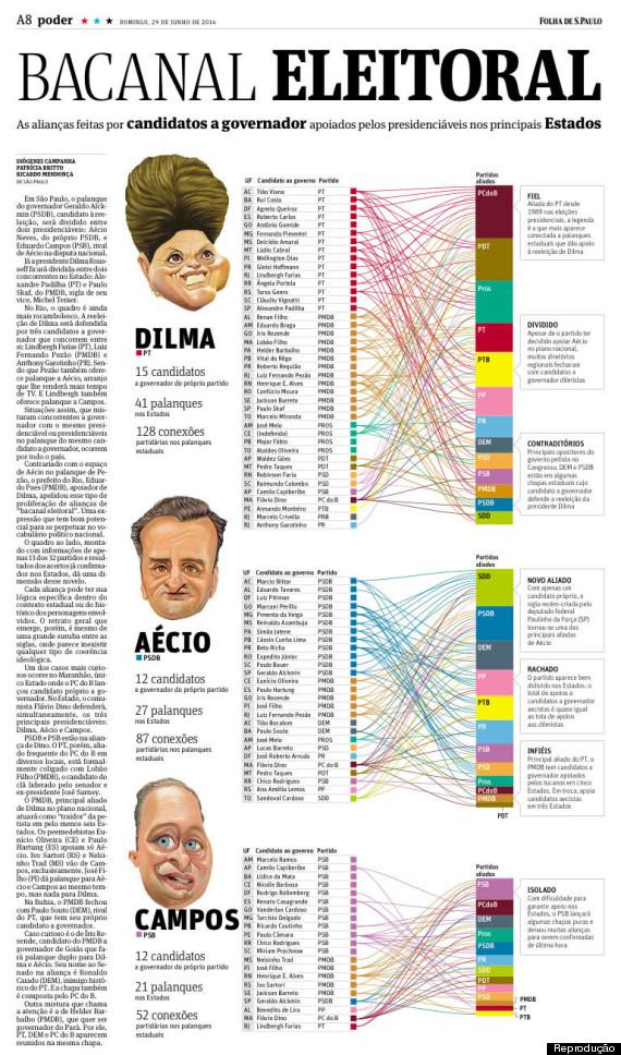 folha bacanal eleitoral
