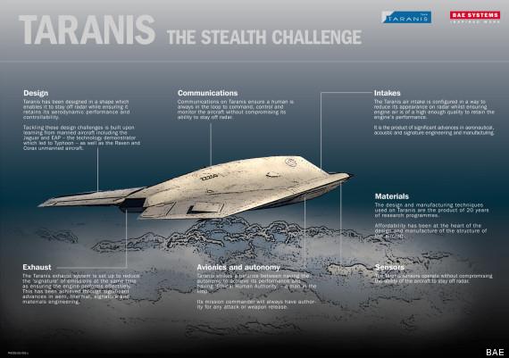 taranis infographic