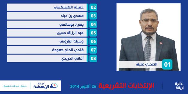 Liste des candidats d'Ennahdha dans la circonscription de l'Ariana