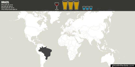 brazil alcohol
