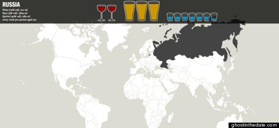 russia alcohol
