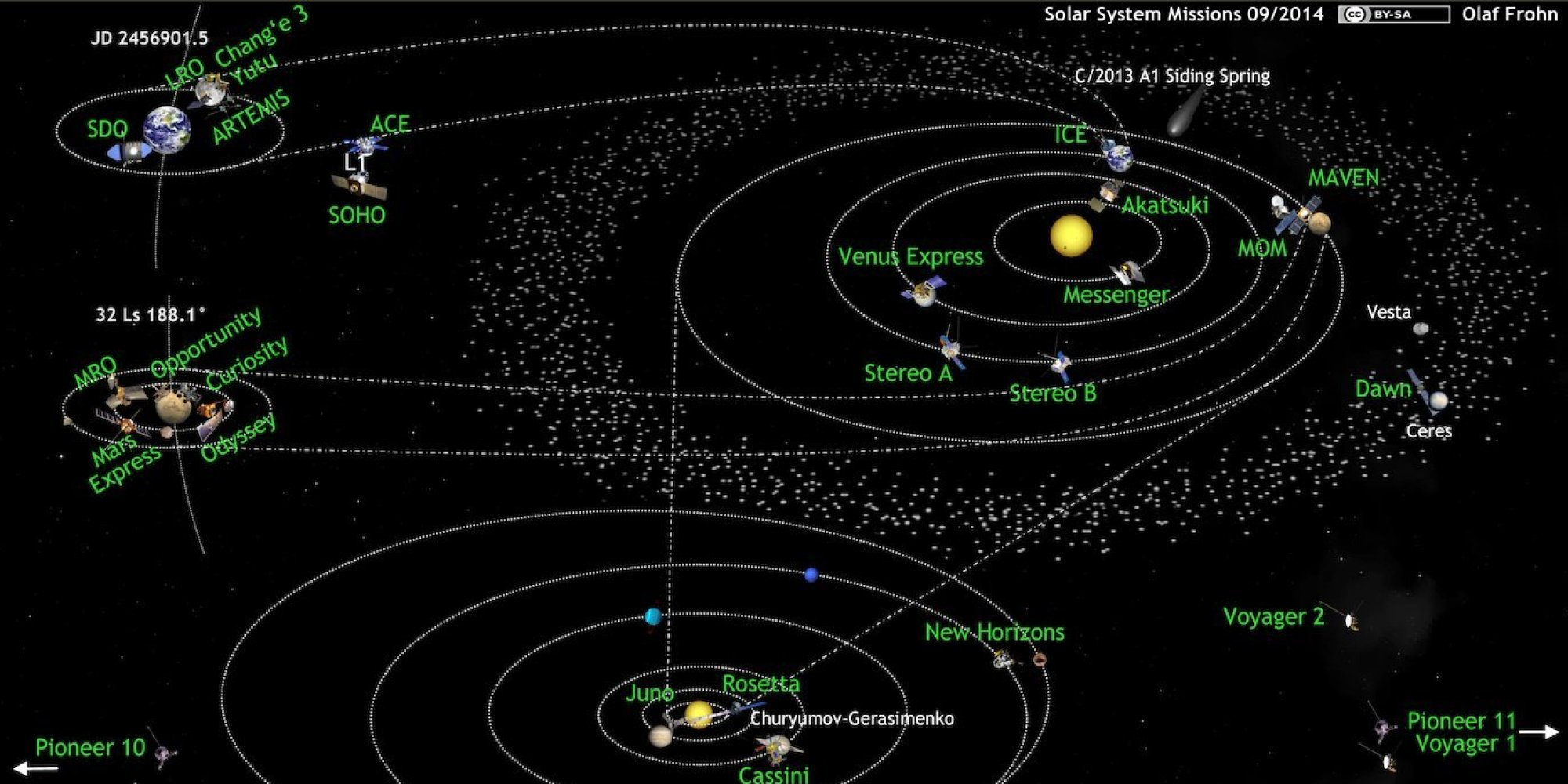 current solar system - photo #16