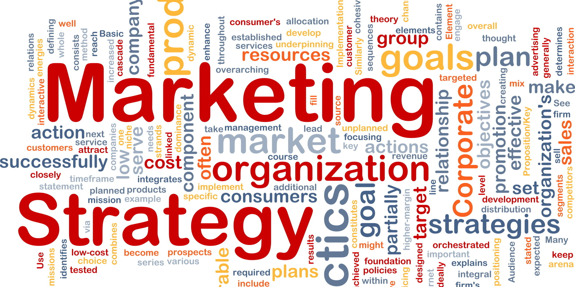 importance of marketing strategies in achieving organisational goals