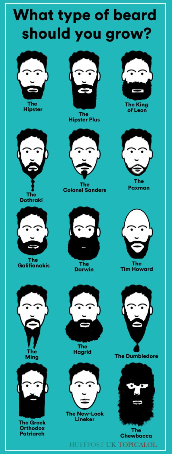 world beard day styles
