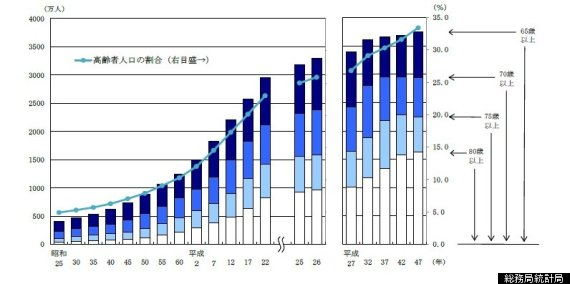 aged population japan1