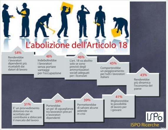 articolo18