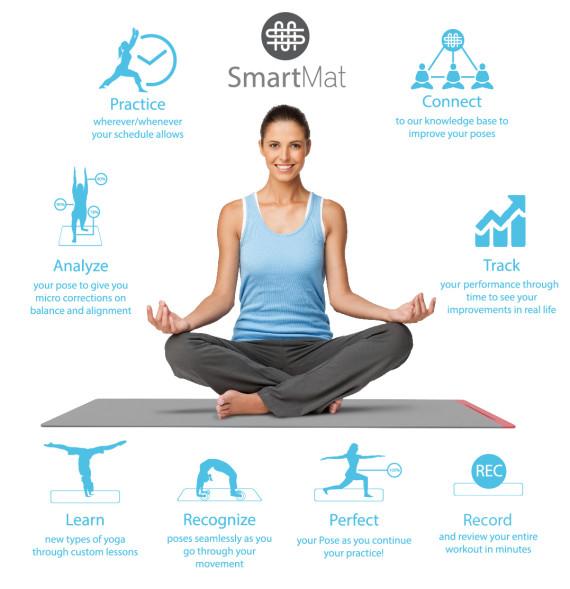 posture yoga sur les mains