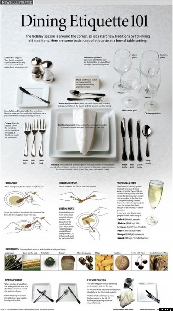 Dining Table Etiquette How To Use Your Knife And Fork Properly