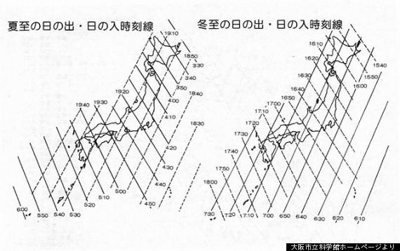 日本全国の日の出、日の入り時刻(夏至、冬至)