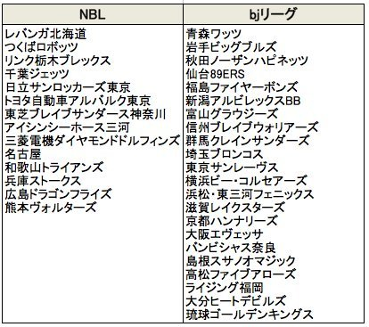 japan basket ball