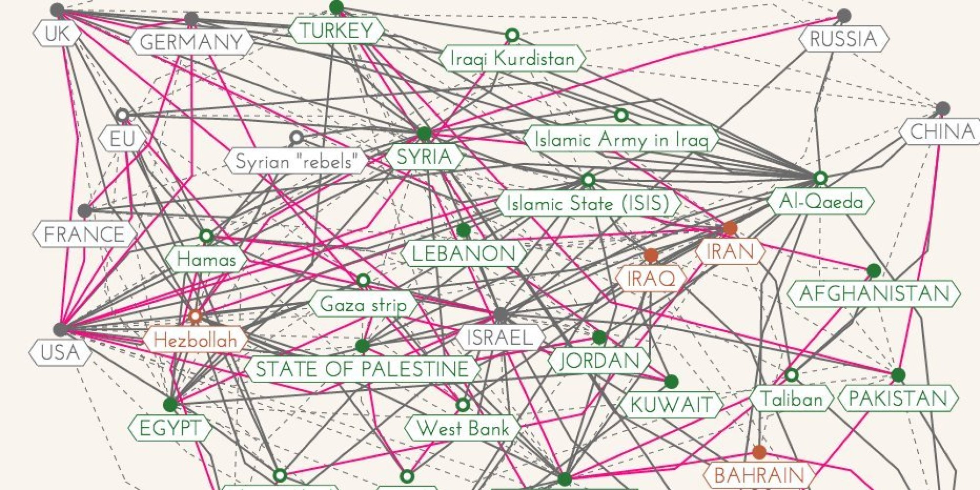 Middle East Relationships, Explained Through An Interactive Map ...
