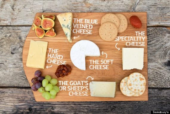 anatomy of a perfect cheeseboard