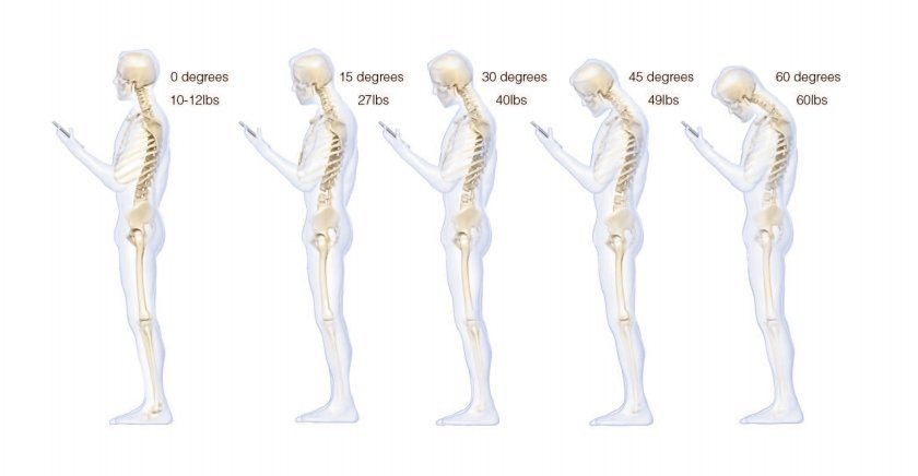 texting spine