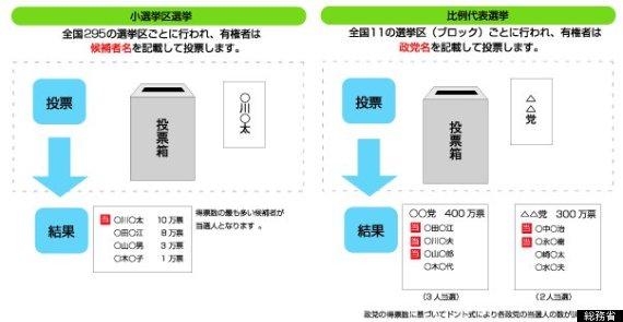 japan election