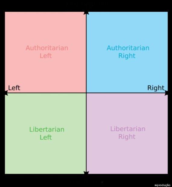 pluripartidarismo