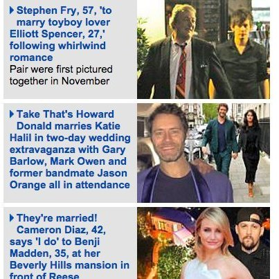 daily mail weddings