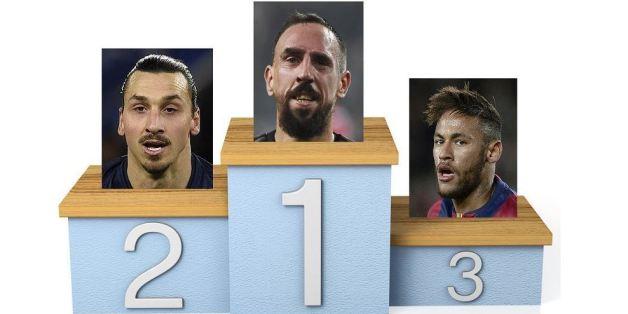 Qui aurait gagné le Ballon d'Or depuis 2008 si Messi et Ronaldo n'existaient pas?