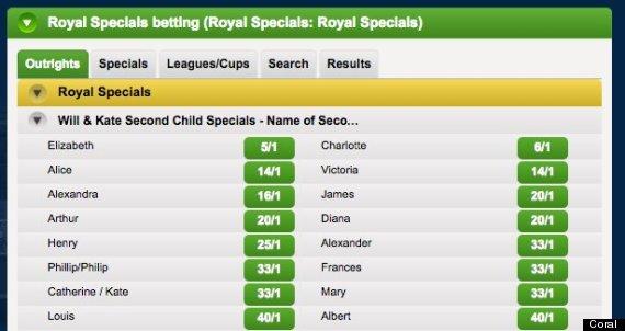 royal baby names