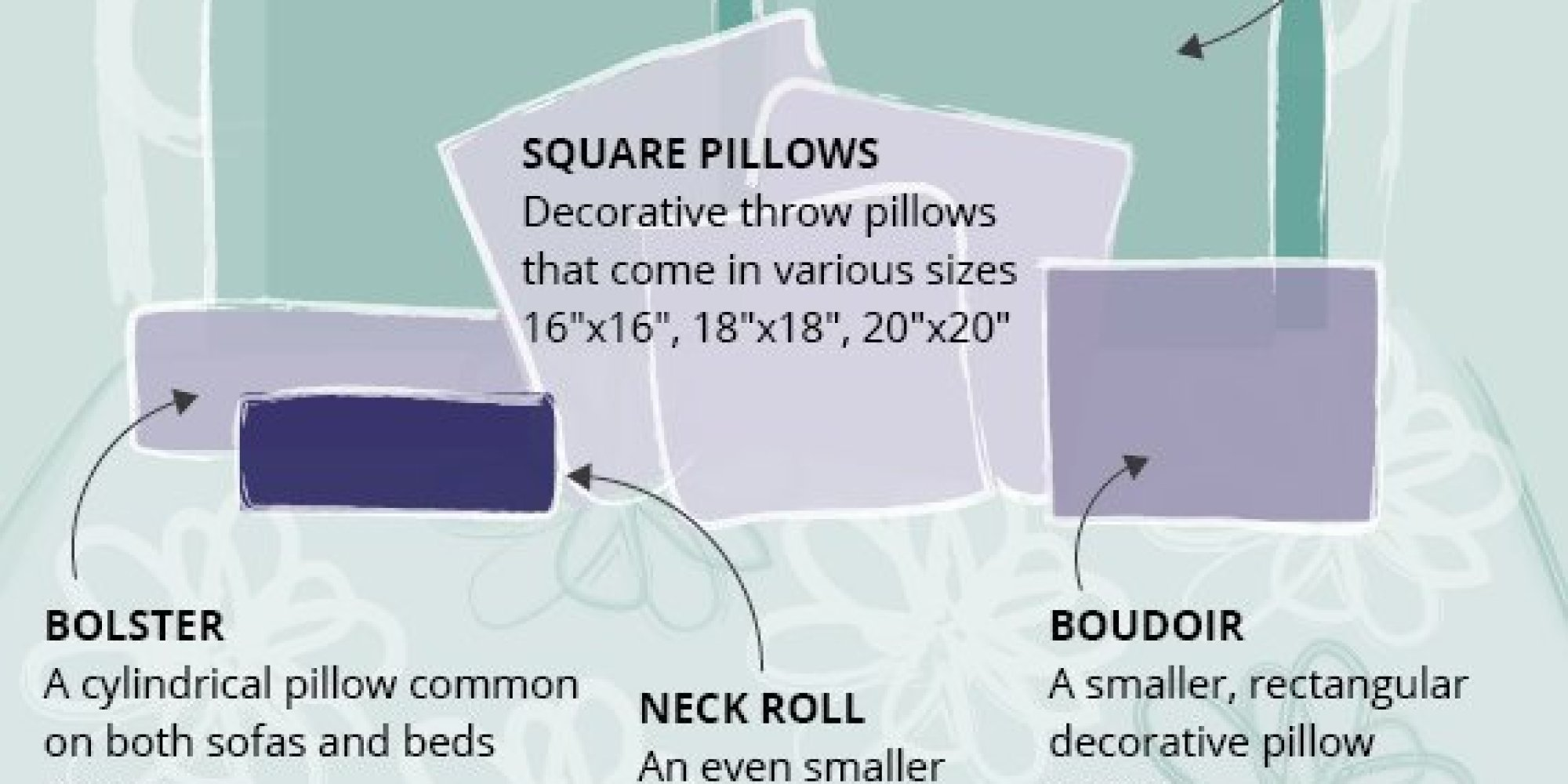 Finally a basic guide to all those decorative pillows huffpost falaconquin