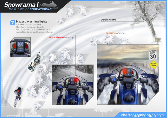 snowrama 7