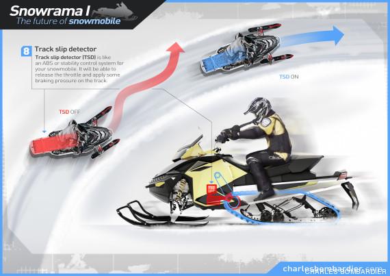 snowrama 8