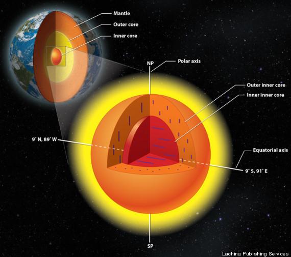 earth inner core