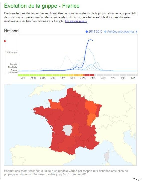 epidemie de grippe