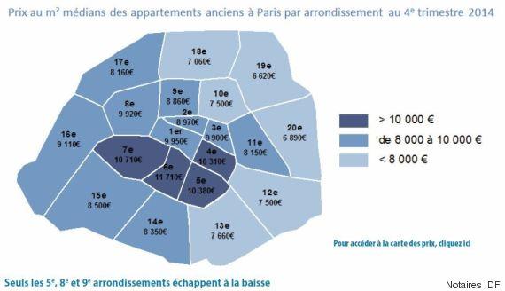 prix de l 39 immobilier le d tail des baisses paris arrondissement par arrondissement. Black Bedroom Furniture Sets. Home Design Ideas