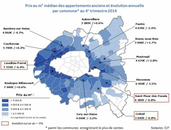 immobilier idf