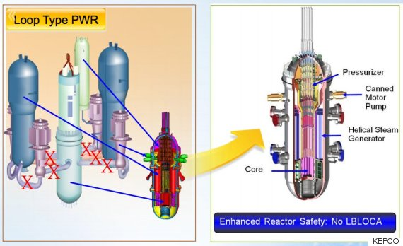 systemintegrated modular advanced reactor