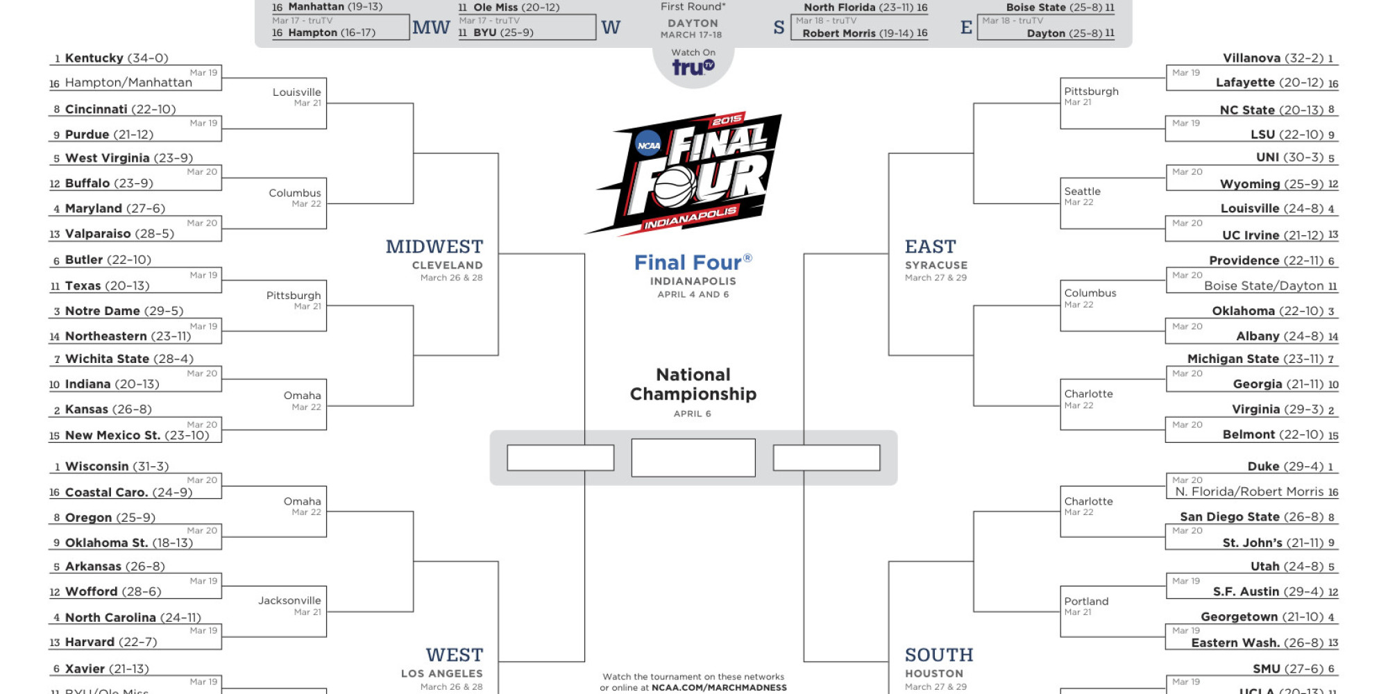 March Madness 2015 Bracket Revealed Easily Printable