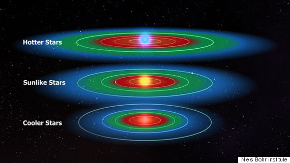 Life Exists On 'Billions' Of Alien Planets Says Study