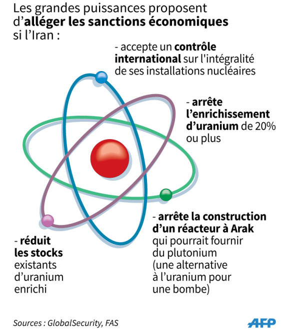 nucleaire iran