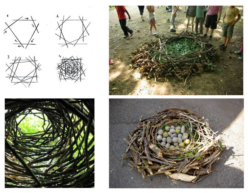 land art nid