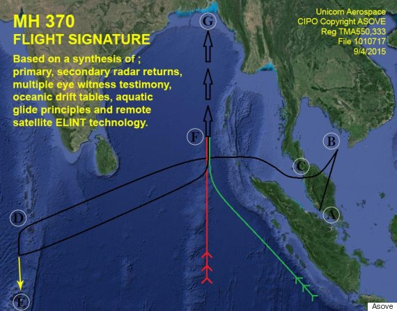 mh370 location