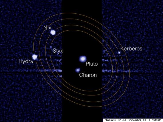 plutos moons