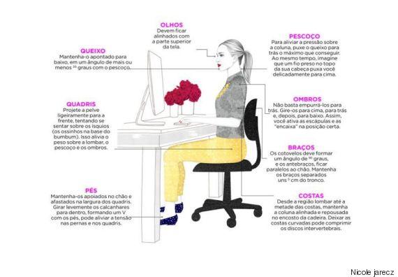 postura cadeira