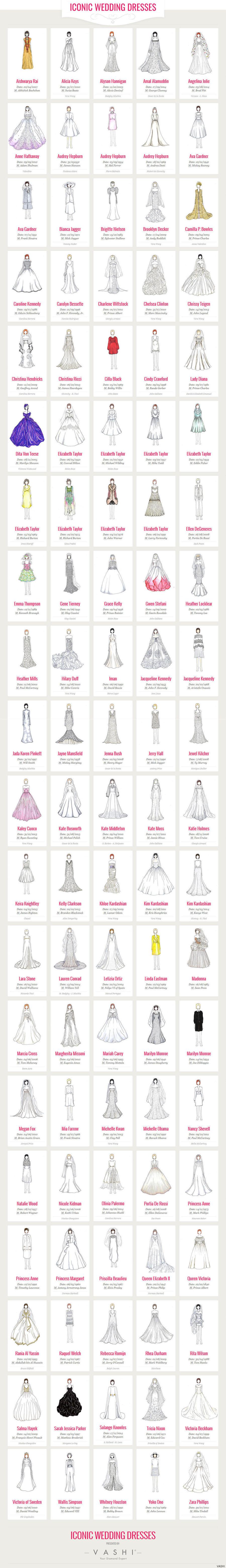 100 mejores vestidos novia