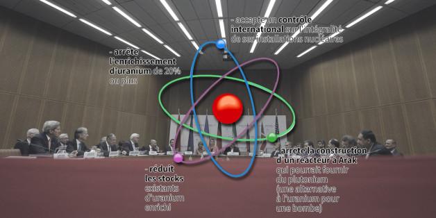 Ce que contient l'accord sur le nucléaire en Iran